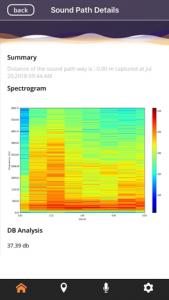 data visualization app